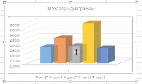 3D-диаграмма