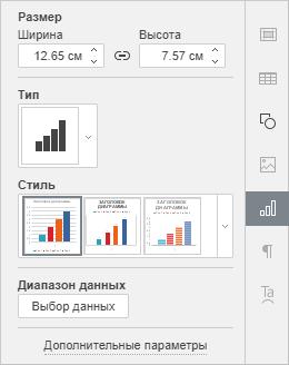 Вкладка Параметры диаграммы на правой боковой панели