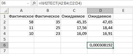 Функция ХИ2ТЕСТ
