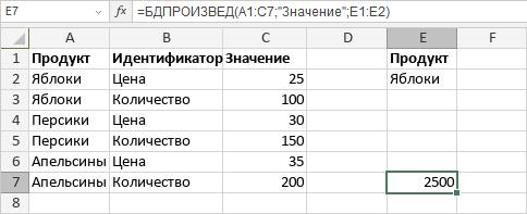 Функция БДПРОИЗВЕД