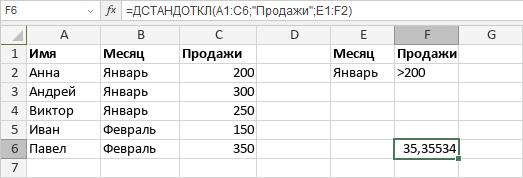 Функция ДСТАНДОТКЛ