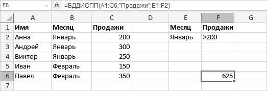 Функция БДДИСПП