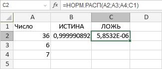 Функция НОРМ.РАСП