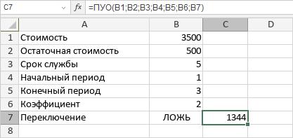 Функция ПУО