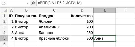 Функция ВПР
