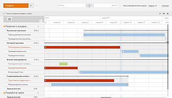 Как управлять проектом с помощью диаграммы Ганта? Шаг 3