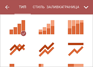 Тип диаграммы