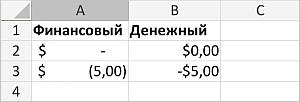 Финансовый и Денежный форматы